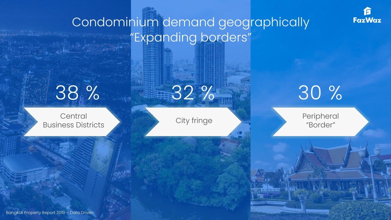 Bangkok Property Report